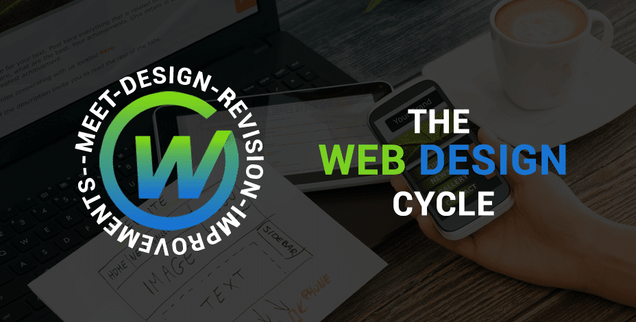 The Web Design Cycle