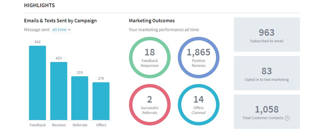 webaholics dashboard my agency