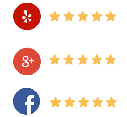 webaholics social media reviews