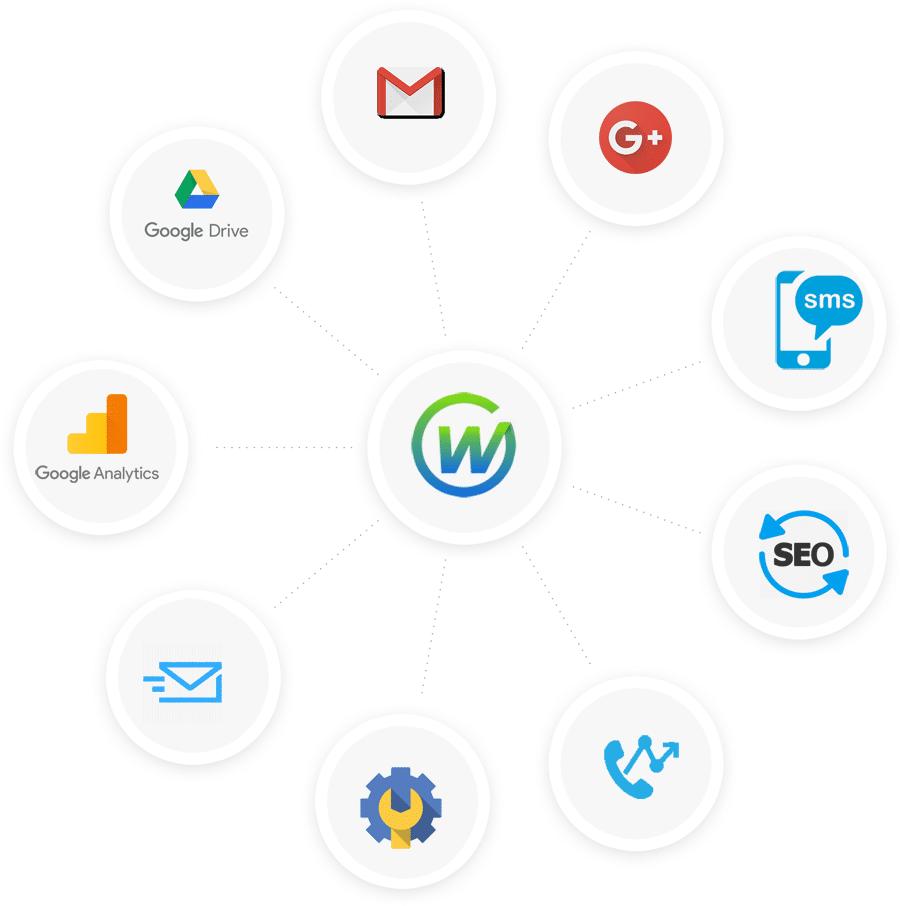 webaholics google wheel chart