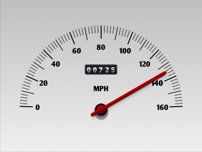 Car speedometer Indicating High Speed